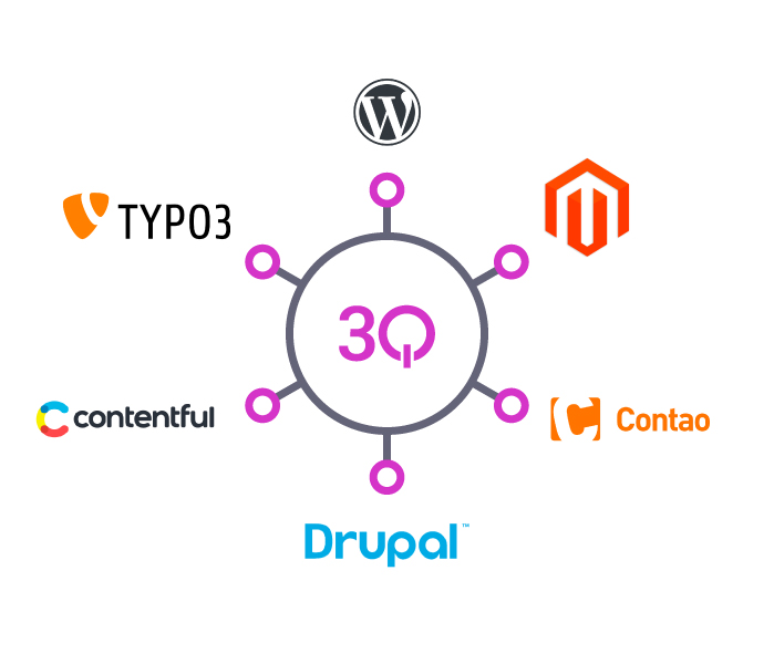 3Q CMS to Typo3, Wordpress, Drupal and more