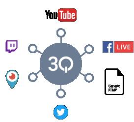 third party publishing mit 3Q. Ihre Livestreams zu CDNs von Drittanbietern und zu social media portalen.